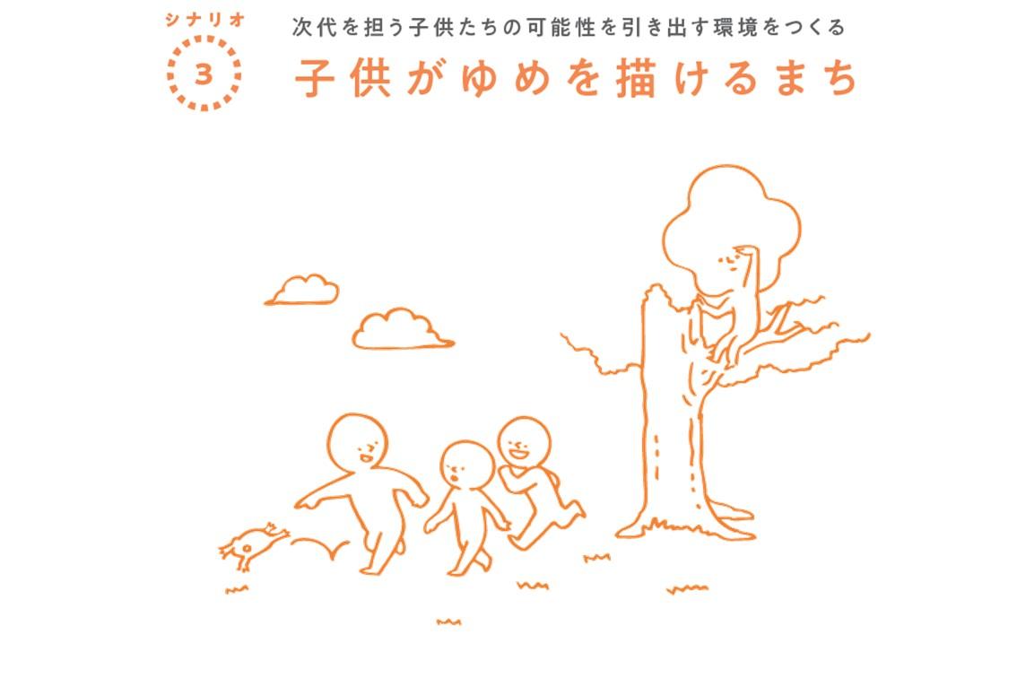 シナリオ3子供がゆめを描けるまち
